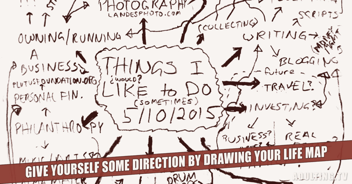 Give Yourself Some Direction By Drawing Your Life Map