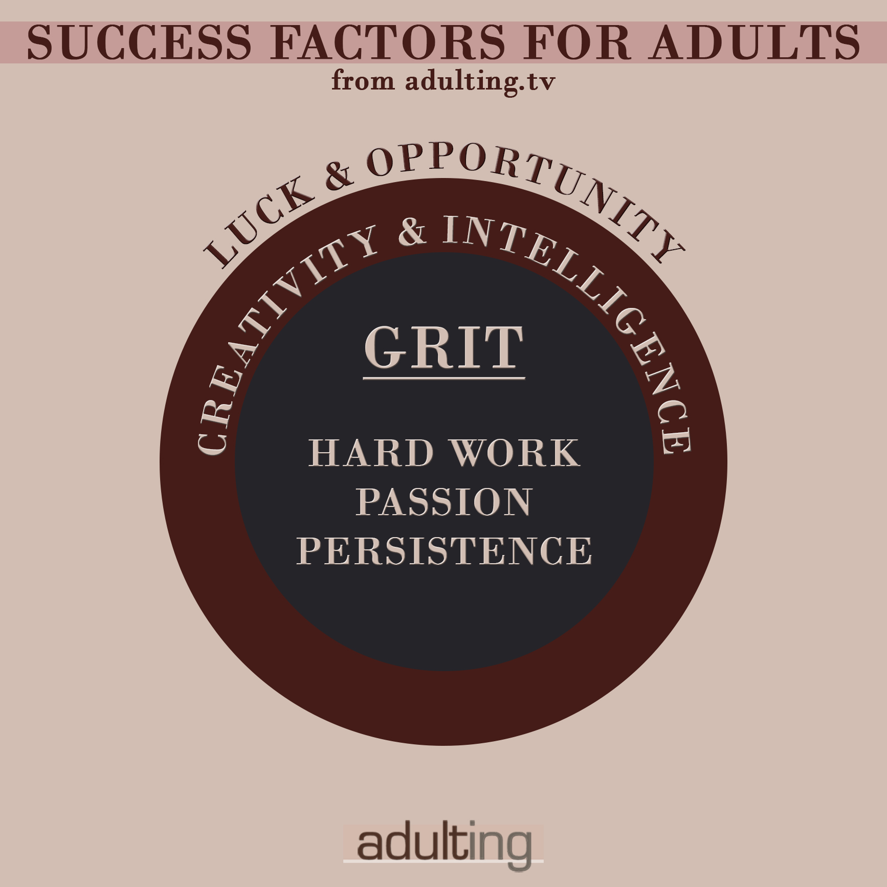 Grit: The Most Important Factor for Success