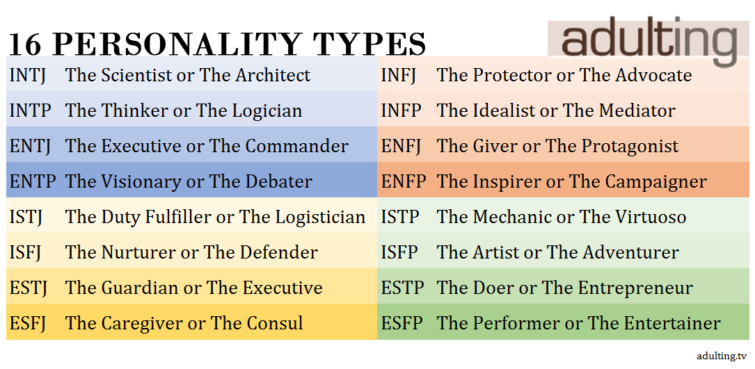 what s your myers briggs personality type adulting